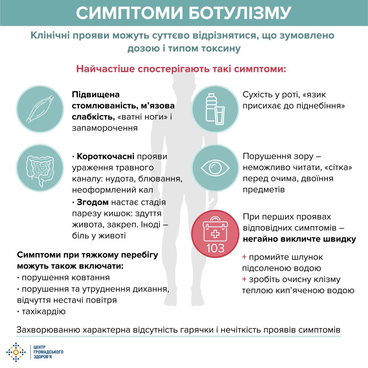 https://phc.org.ua/sites/default/files/uploads/images/botylizm4.png